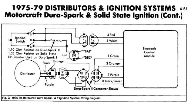 1972 ford econoline wiring diagram with 1466522 77 F150 351m Ignition on 1972 Ford Turn Signal Switch Wiring Diagram likewise Discussion C5249 ds533747 together with 1965 Ford Econoline Pickup Wiring Diagram likewise 1466522 77 F150 351m Ignition likewise 2003 Ford F250 Wiring Diagram.