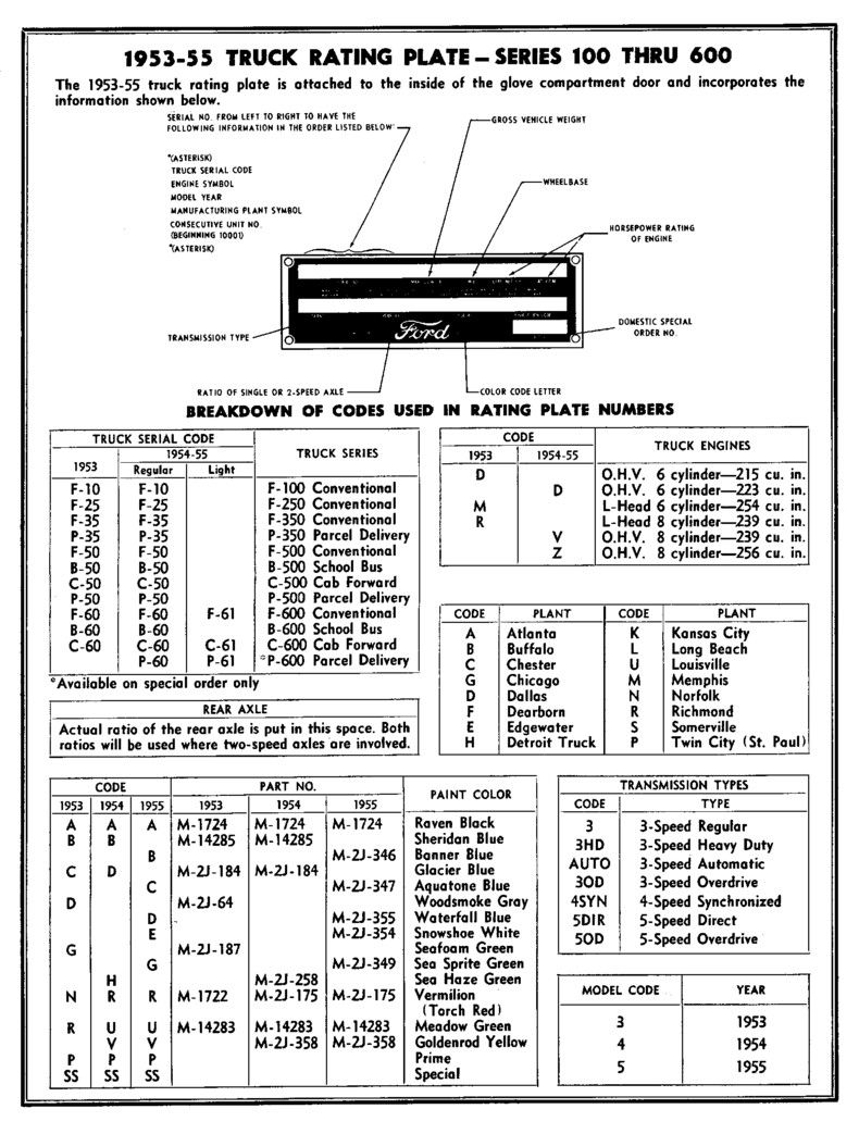 Gmc Vin Decoder Chart All New Car Release And Reviews 2011 Ford Fusion Engine Compartment Diagram 1977 Truck Autos Post