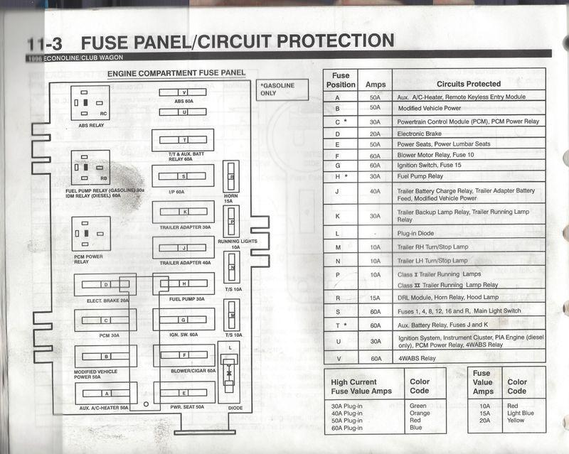 FREE: Shop manual 1997 E350 Electric & vacuum diagrams ...