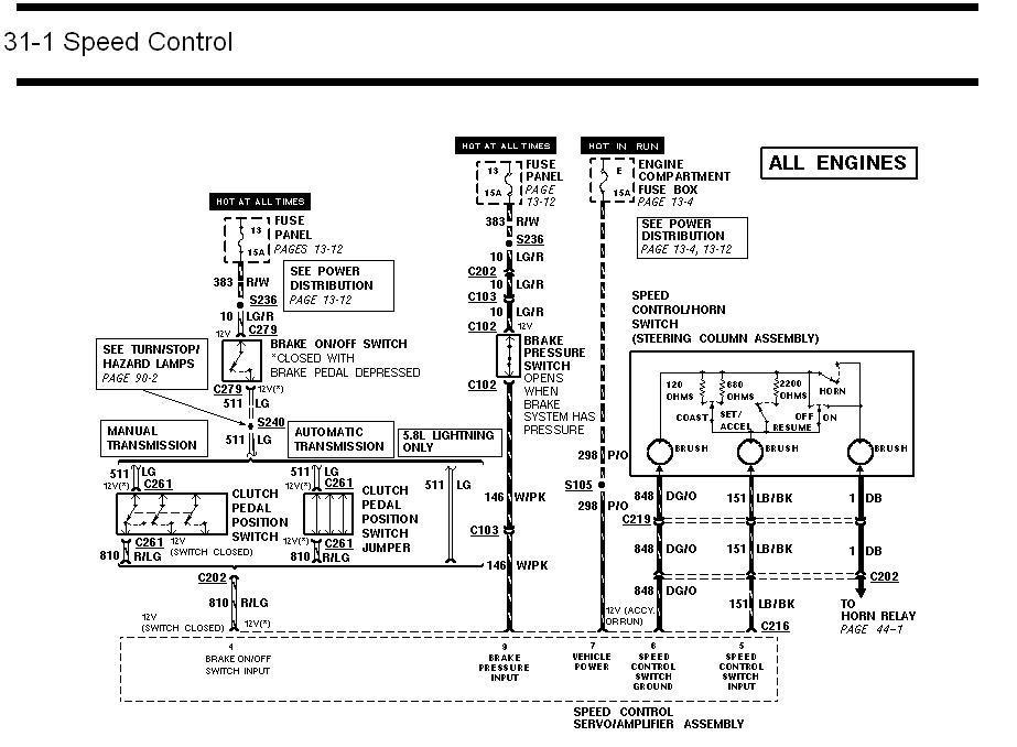 '94 bronco cruise control inop - ford truck enthusiasts forums ford cruise control diagram #4