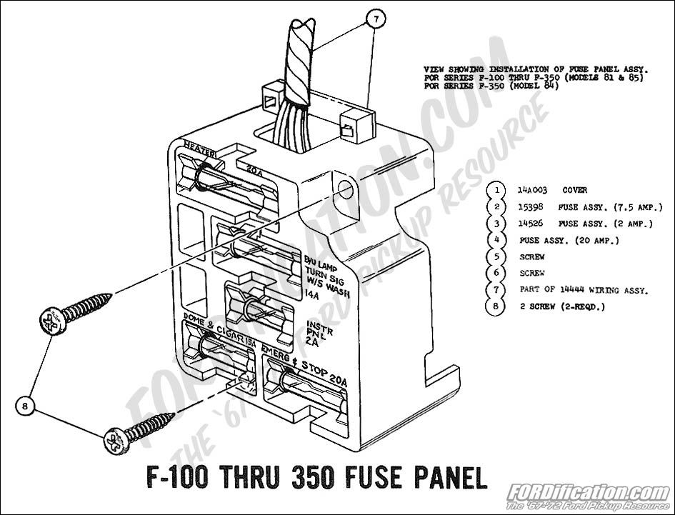 1966 ford fuse box | route-recommen wiring diagram number -  route-recommen.garbobar.it  garbo bar