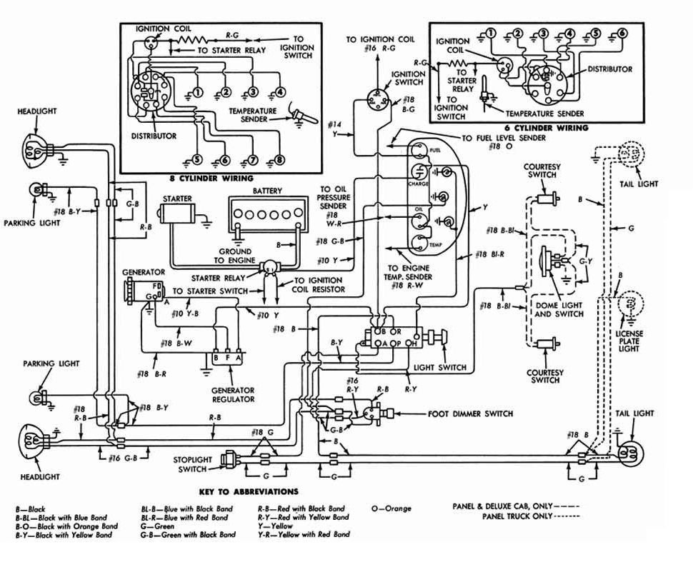 80 image_9f270ac865a59afbd58caa2d1f452cb740298c3a 1961 1963 ford f 100 wiring diagram wiring diagrams Ford Truck Wiring Diagrams at aneh.co