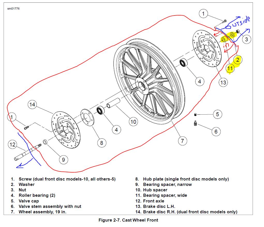 Need Help Installing Front Wheel Harley Davidson Forums
