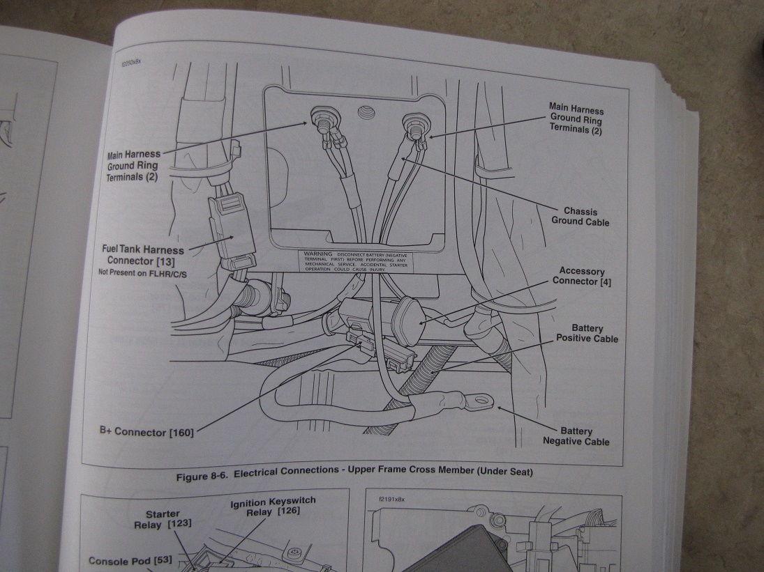 Diagram For A Harley Ironhead Xlch Wiring Diagram Full Version Hd Quality Wiring Diagram Shellstructuresusa Nimesreporter Fr