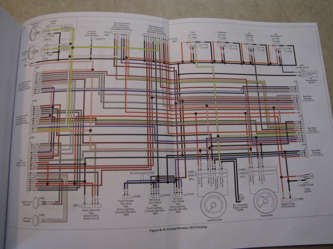 Harley Davidson Wiring Diagram Manual Detailed Diagrams 2012 Fuse Box Road King Mastering