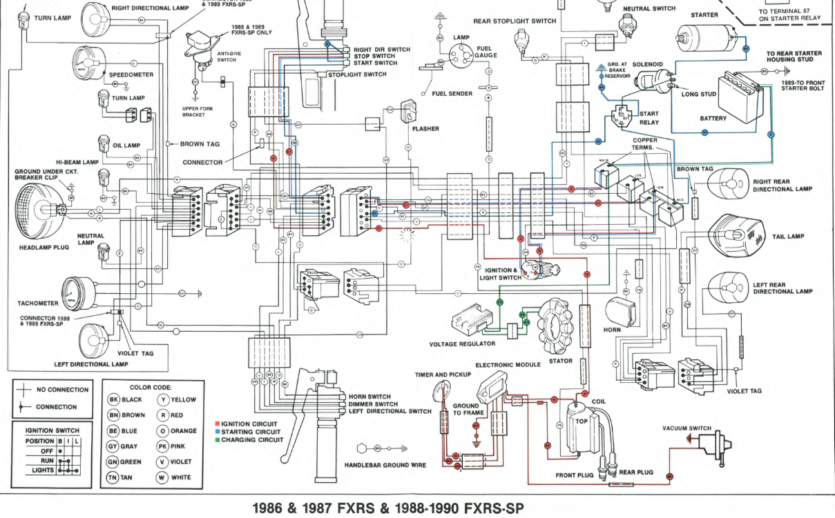 Wiring Diagram For 1999 Harley Sportster | Wiring Liry on