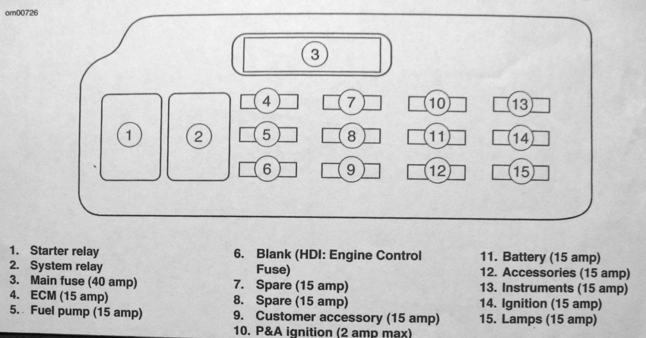 Harley Davidson Road King Wiring Diagram on