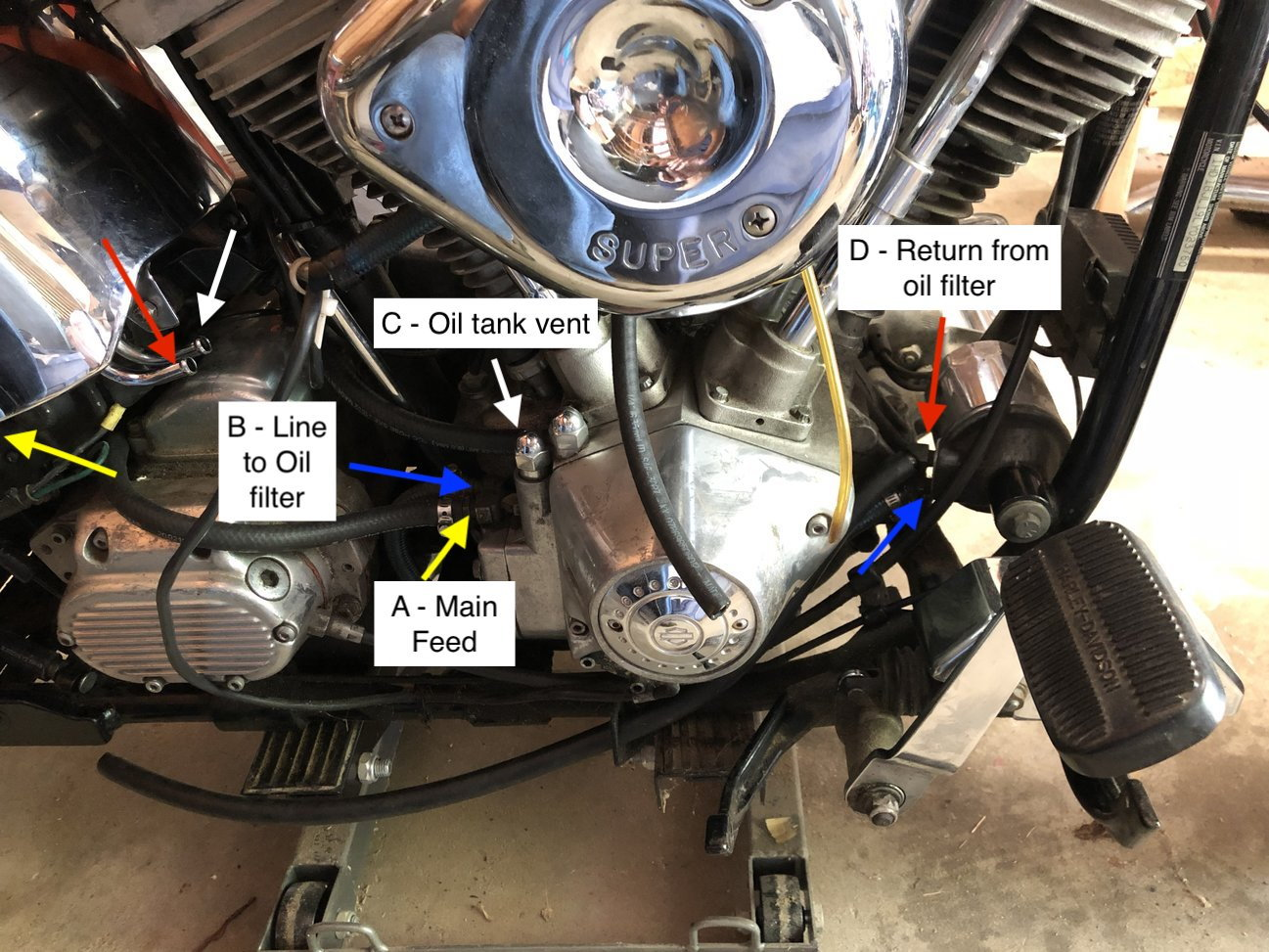 Harley Sportster Oil Line Diagram