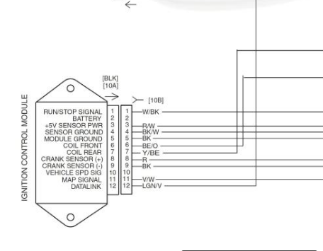 80-ignition_module_8eac161e0062e77d2af0767ac699d42485925a49 Harley Davidson Ignition Module Wiring Diagram on