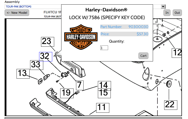 Keys for 2014 Saddlebags and Tour Pak on a 2009 - Harley Davidson Forums