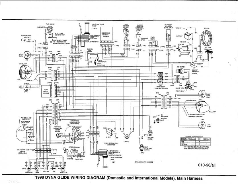 1999 Harley Fxst Wiring Diagram For Dummies Free Download