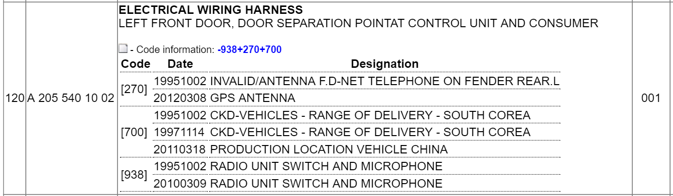 Urgent Help Please  Retrofit Command With Navi But No Gps Signal