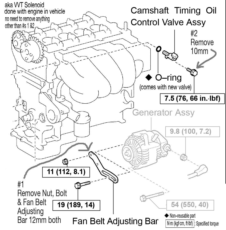 vvt valve change