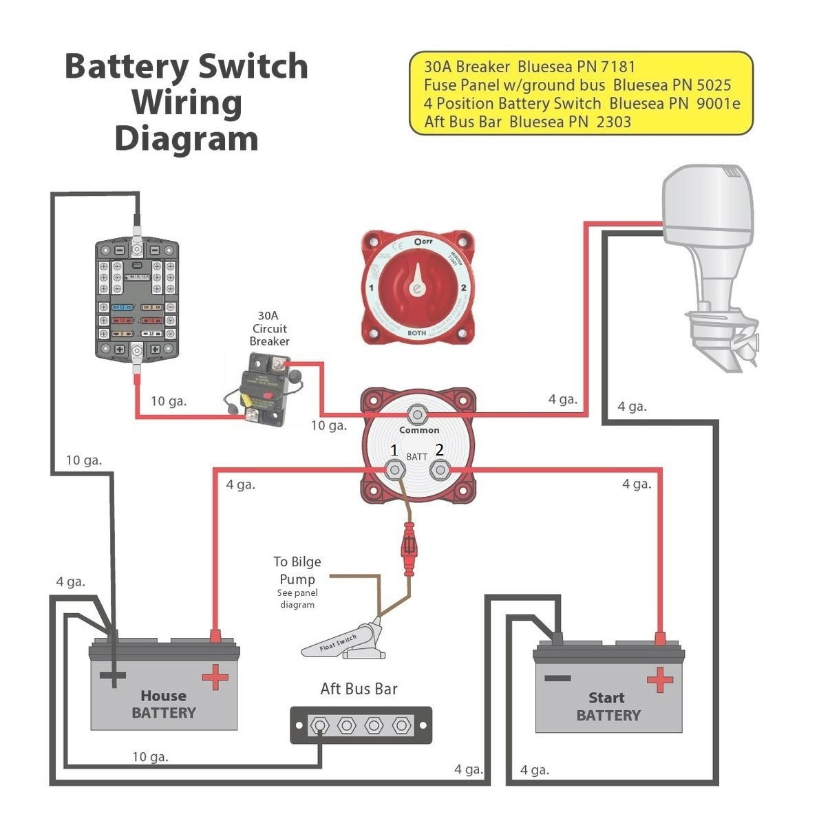 Marine Switch Panel Wiring Diagram Diagrams Box 12v Tips On Re Boat Electrical The Hull Truth Boating And