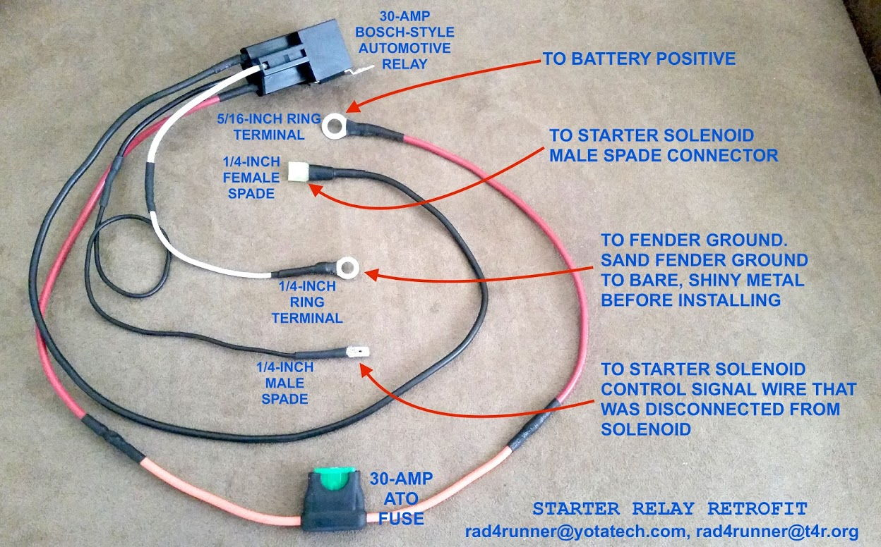 Where do the wires go on a starter solenoid